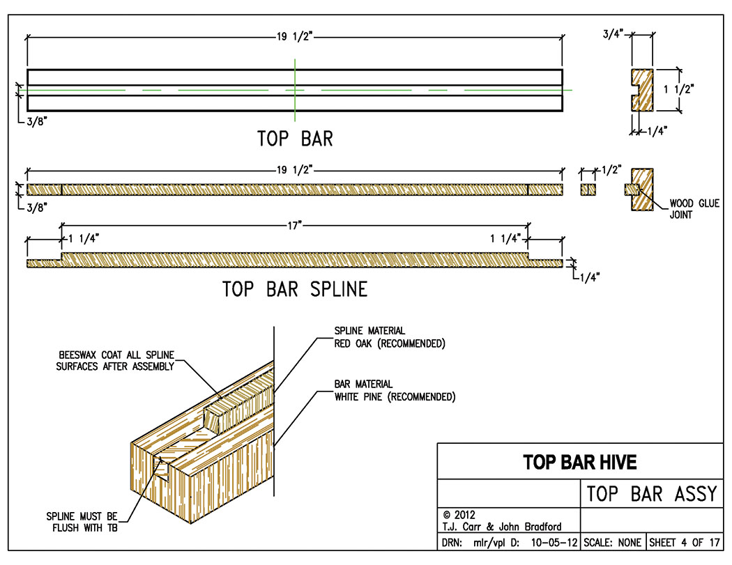 Standard Top Bars For The Beekeeper Bee Culture - Commercial bar dimensions standard