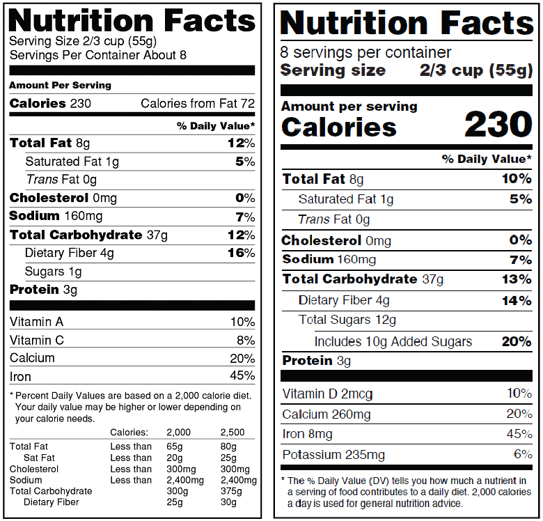 CATCH THE BUZZ – New Food Nutrition Labels Change The Message. The food industry has two years to comply.