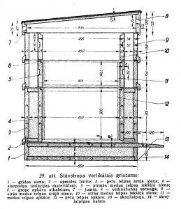 Dimensions of Latvian standard hive