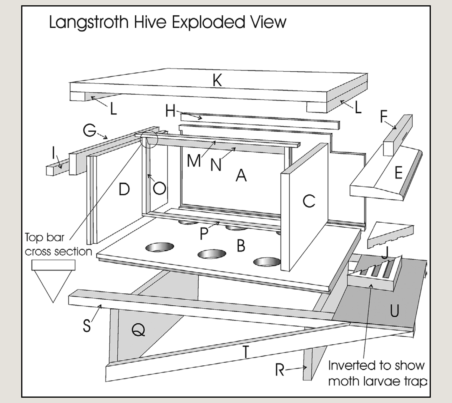 Langstroth Hive Parts